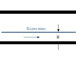 hidroprofile2